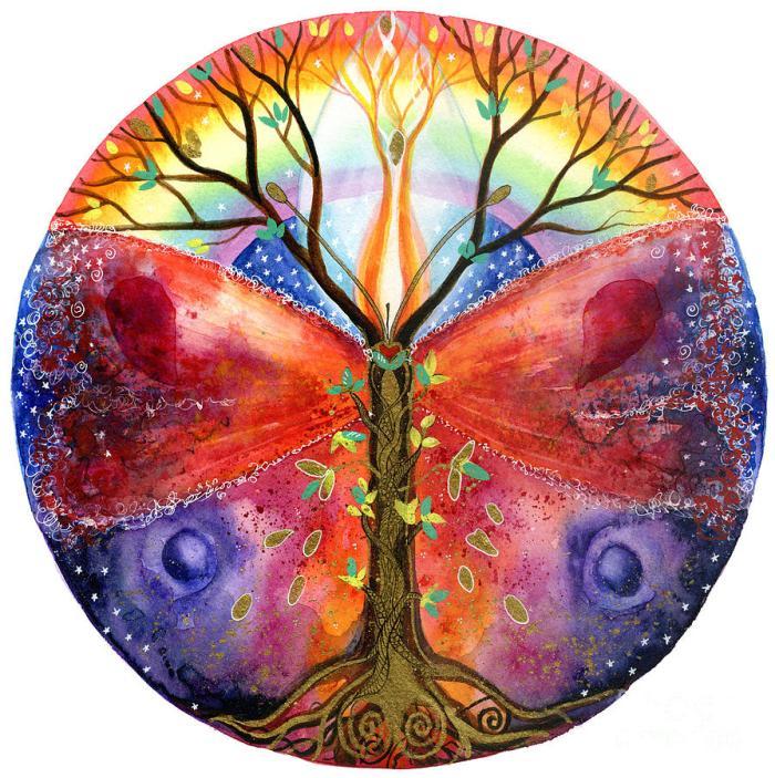 Mandala del árbol